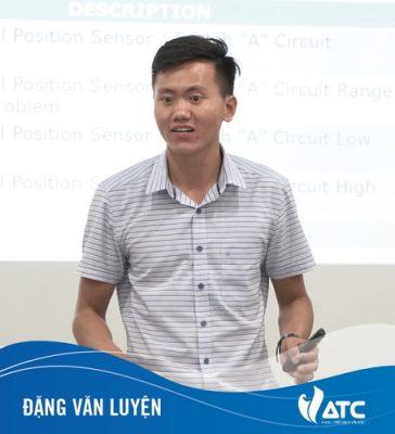 tác giả Đặng Văn Luyện